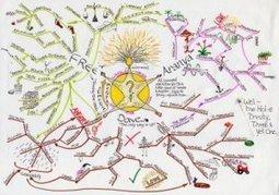 Cartographie mentale, vie de couple et différenciation | Cartes mentales | Scoop.it