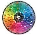 Així és l'univers de les xarxes socials | Gestió | Scoop.it