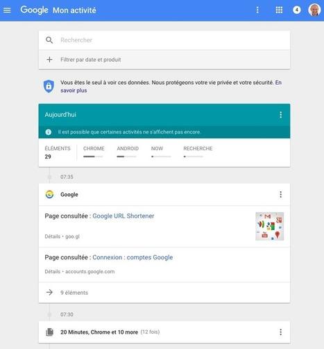 Mon Activité : Google vous dit comment il vous déshabille - Actualité Abondance | François MAGNAN  Formateur Consultant | Scoop.it