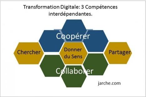 Transformation digitale: 3 compétences interdépendantes | Le Zinc de Co | Scoop.it