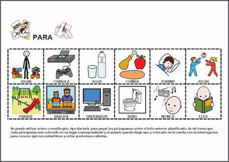 Educación Especial: Tablero de comunicación impreso para expresar necesidades. | Vargas Maria Luisa | Scoop.it