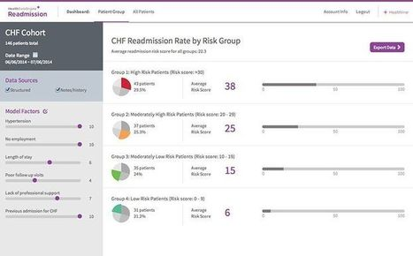 Better Health Risk Analysis Powered By Big Data   Here and There Healthcare   Scoop.it
