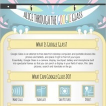 Alice Through The Google Glass | Visual.ly | Matmi Staff finds... | Scoop.it