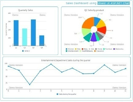 Creating a sales dashboard for ASP.NET and MVC with ShieldUI Chart | AspNet MVC | Scoop.it