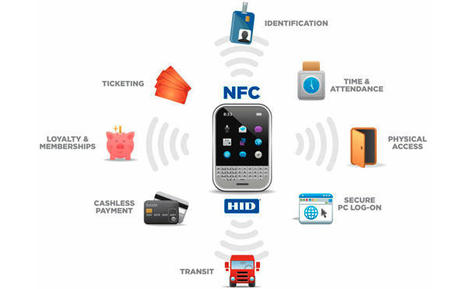 Future looks promising for Near Field Communications ( NFC ) | Mobile App Development for iOS and Android - Nenu Tech London | Mobile-App-Development | Scoop.it