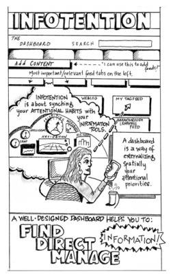 Wie man mit dem Informationsfluss kompetent umgeht:Infotention | Technology Enhanced Learning in Teacher Education | Scoop.it