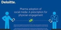 Pharma adoption of social media: A prescription for physician engagement - Market iT   Pharma Financial Social Media   Scoop.it