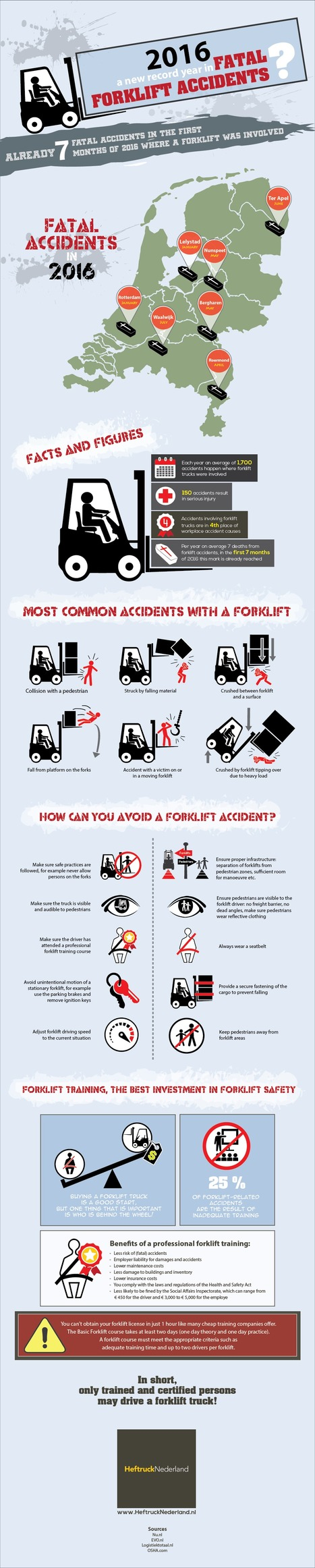 2016 Fatal Forklift Accidents | Infographics | Scoop.it