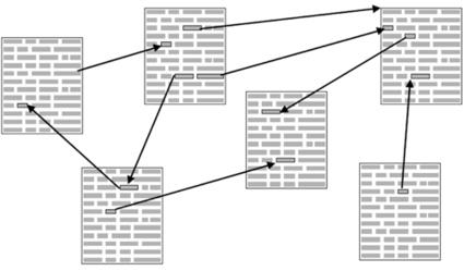 SEO, los errores más frecuentes en el hipertexto   COMUNICACIONES DIGITALES   Scoop.it
