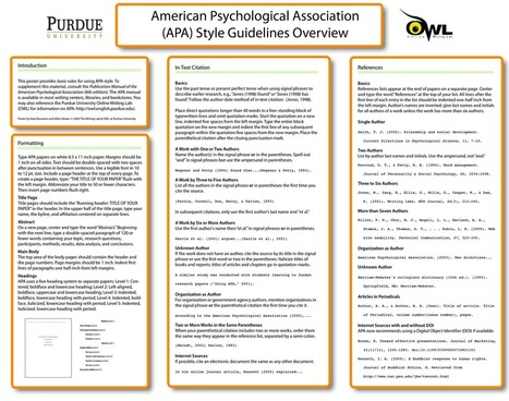 A Handy Classroom Poster on APA Style | School Libraries and more | Scoop.it