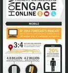 Infographic: How Health Consumers Engage Online | Pharma Strategic | Scoop.it