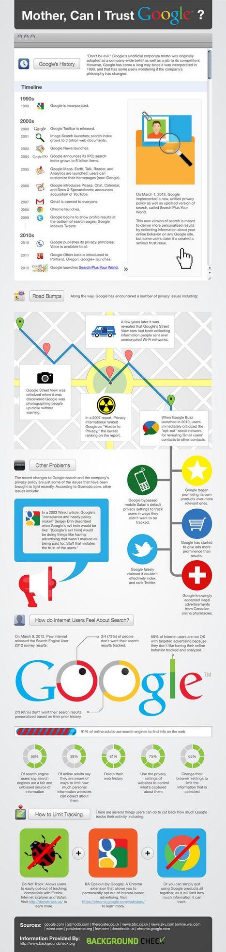 [Infographie] Puis-je faire confiance à Google ?   Je, tu, il... nous !   Scoop.it