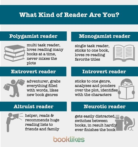 Just What Kind of Reader Are You?   MioBook...Infografiche!   Scoop.it