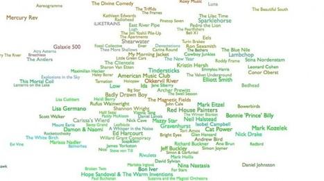 Διαδραστικός μουσικός χάρτης με 1.387 κατηγορίες, για ατελείωτες μελωδικές εξερευνήσεις on line - Hit&Run   Aristotle University - Library   Scoop.it