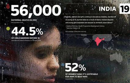 Maps4Aid, geolocalizando la violencia contra la mujer en India   Periodismo Ciudadano   Periodismo Ciudadano   Scoop.it