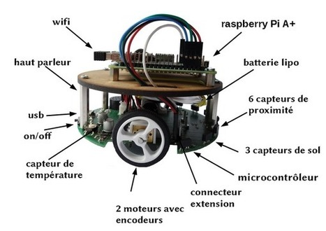 MRPi1, petit robot open Source à base de Raspberry Pi A+ | REL 2014 de CD | Scoop.it