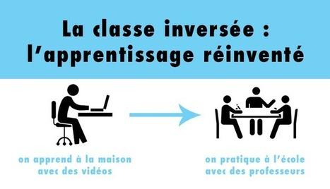 La classe inversée : l'apprentissage réinventé   Gestion des connaissances   Scoop.it