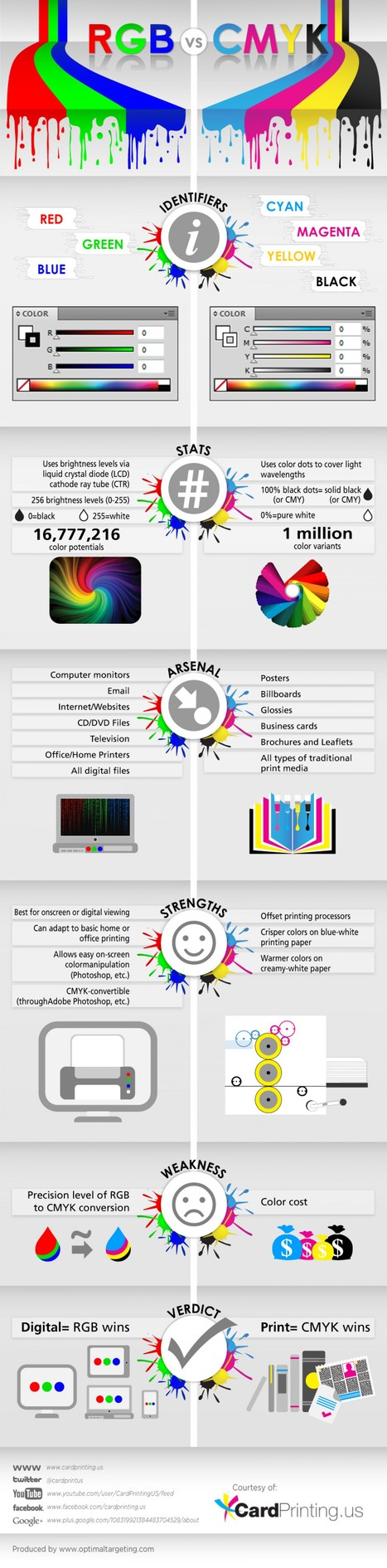 RGB vs CMYK   Visual.ly   Affordable Business   Scoop.it