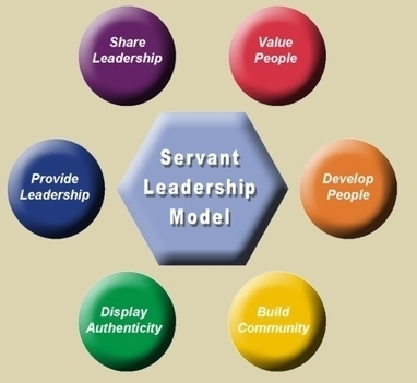 Servant Leadership: Putting the Boss Ego on the Backburner | Verandermanagement | Scoop.it