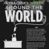 A Librarian's Worth Around the World | Visual.ly | Publishing Digital Book Apps for Kids | Scoop.it