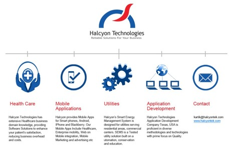 Software Company US | Application Development Companies in USA | Software Company US | Application Development Companies in USA | Scoop.it