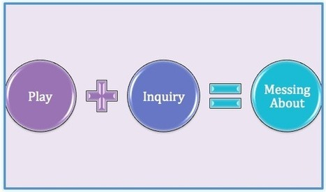 From Themes to Play-based Emergent Curriculum – Where to Begin? | Michelle Reynolds's | Scoop.it
