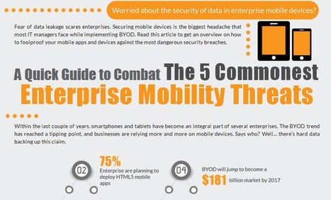 The 5 Commonest Enterprise Mobility Threats | Technology Enthusiasts | Scoop.it