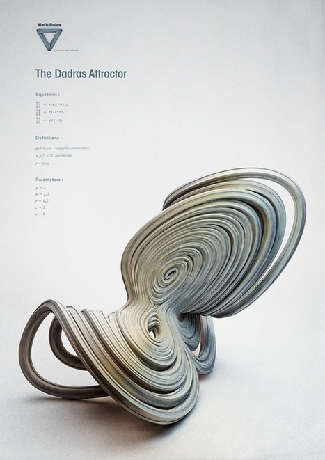 Sciences - The Dadras Attractor | Complexity & Systems | Scoop.it