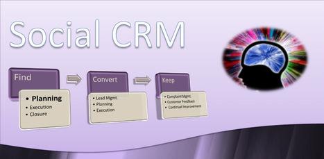 Social CRM | Find | Planning | Customer Relationship Management | Scoop.it
