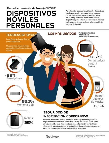 Dispositivos móviles personales, como herramientas de trabajo #BYOD | Educacion, ecologia y TIC | Scoop.it