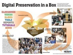 Four Reasons You Might Need Digital Preservation in a Box | The Signal: Digital Preservation | The DRI Digest | Scoop.it