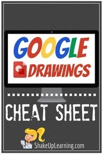 Google Drawings CHEAT SHEET for Teachers and Students! | K-5 Computer Lab | Scoop.it