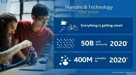 Intel is swarming wearables as part of its Internet of Things strategy | Disruption, Innovation, digital Technologies | Scoop.it
