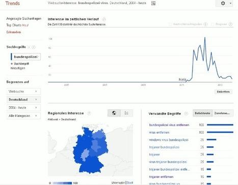 Google Trends – ein kleines aber feines Tool für die Suchmaschinenoptimierung › SEO Newsticker | Social Media | Scoop.it