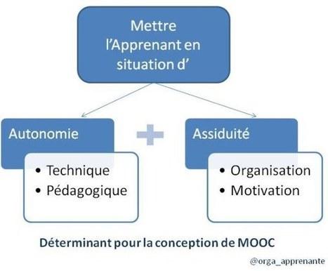 Coach pédagogique de MOOC : un nouveau métier | Enseignement, formation, conseil, recherche | Scoop.it