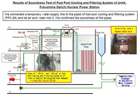Tests du circuit de refroidissement de la piscine #4 | Tepco | Japon : séisme, tsunami & conséquences | Scoop.it