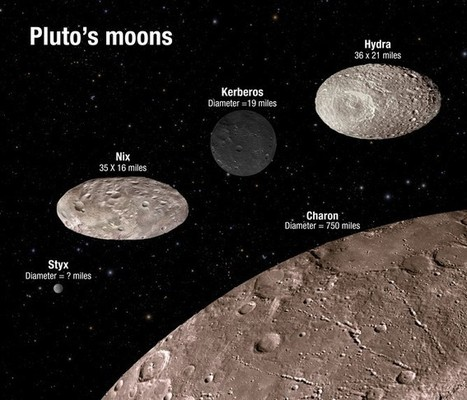 New Horizons brings Pluto's mysterious moons into sharper focus | HSC Physics | Scoop.it