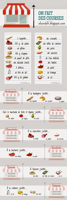 Collaborer pour écrire - Les Agités du FLE | Re... | Frenchbook : news FLE | Scoop.it