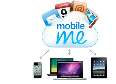 MobileMe Login | cacothes | Scoop.it