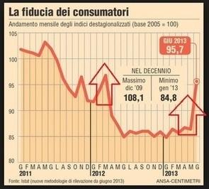 Italia... pedagogia dell'ottimismo!