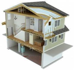 NIST Could Revolutionize Home Construction, Despite Agenda 21 Kooks | Sustainable Futures | Scoop.it