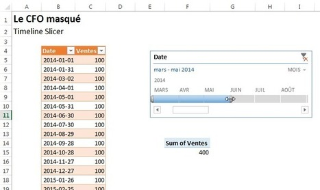 Excel 2013: Aller plus loin avec les segments (slicers) | Le CFO masqué | Intelligence d'affaires | Scoop.it