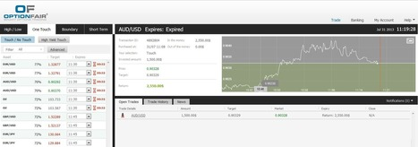 Successful Trades on July 31, 2013 - DailyForex.com | Finance | Scoop.it
