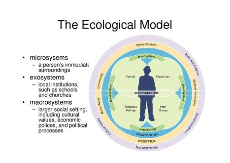 Bronfenbrenner's Ecological Model | Learning Theories in Secondary Edcuation 2014 | Scoop.it
