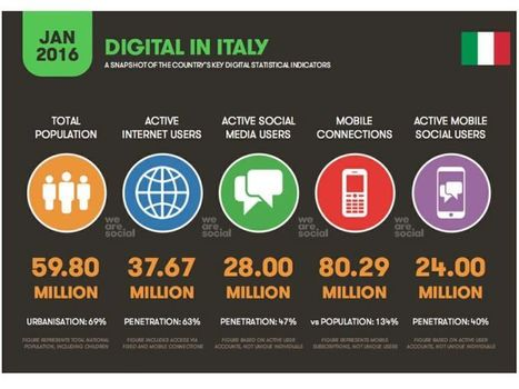 Il digitale nel 2016: i numeri di web e social in Italia e nel mondo | Social Media Italy | Scoop.it
