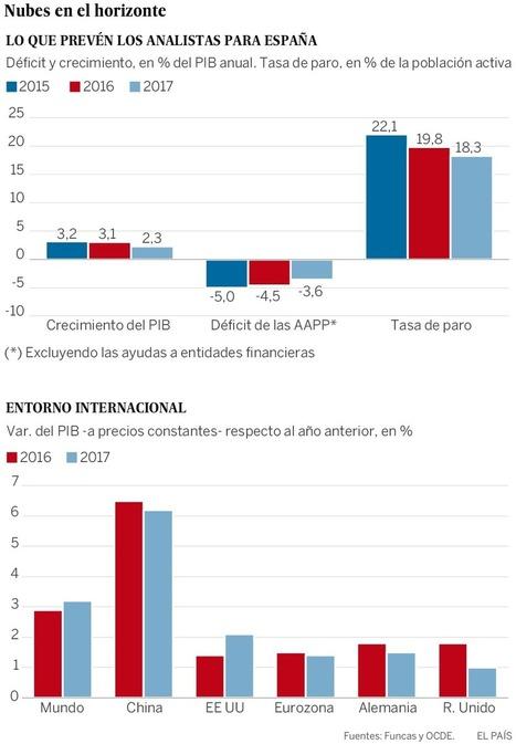 La economía pierde fuelle, Raymond Torres | Diari de Miquel Iceta | Scoop.it
