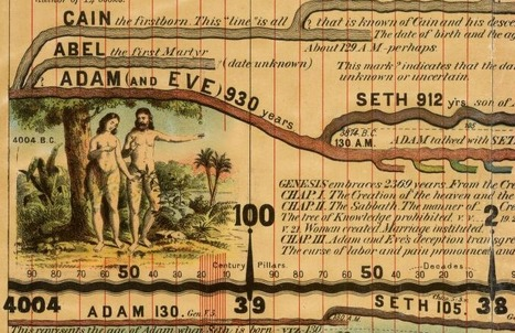 A 23-foot-long timeline of world history, created in 1871 | General History | Scoop.it