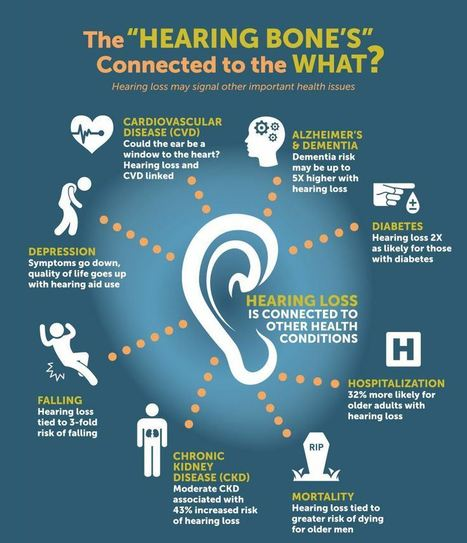 #HearingLoss may signal other important health issues | Decibel Speech and Hearing Clinic | Scoop.it