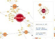 Network Visualization and social network analysis | SNA | Scoop.it