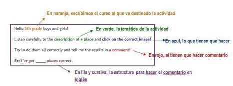 Inglés, actividades para consolidar aprendizajes   preparación de actividades en ingles   Scoop.it